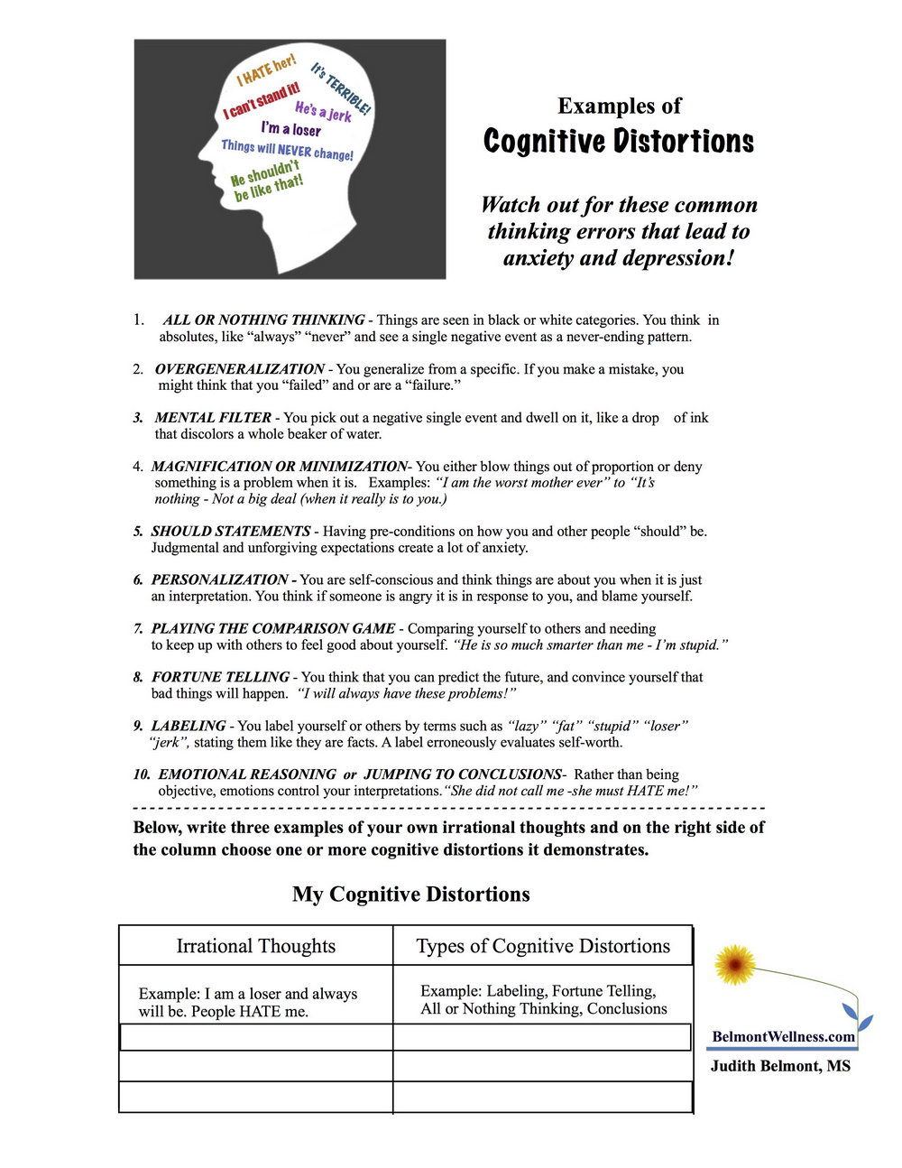 Addiction Recovery Worksheets Pdf Universal Network