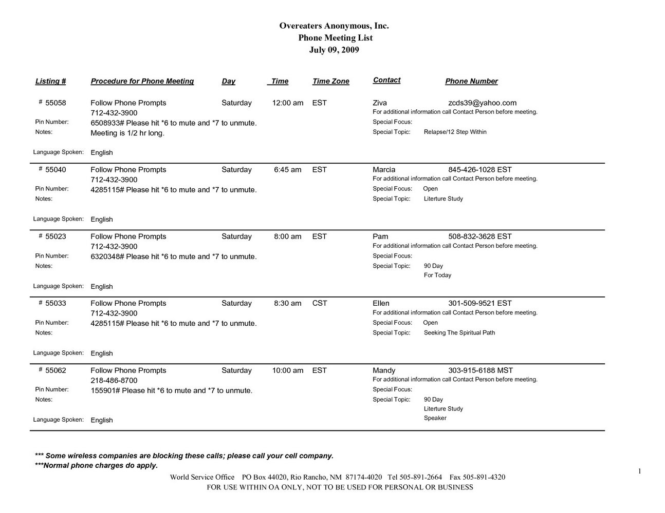 Codependency In Addiction Recovery Worksheets