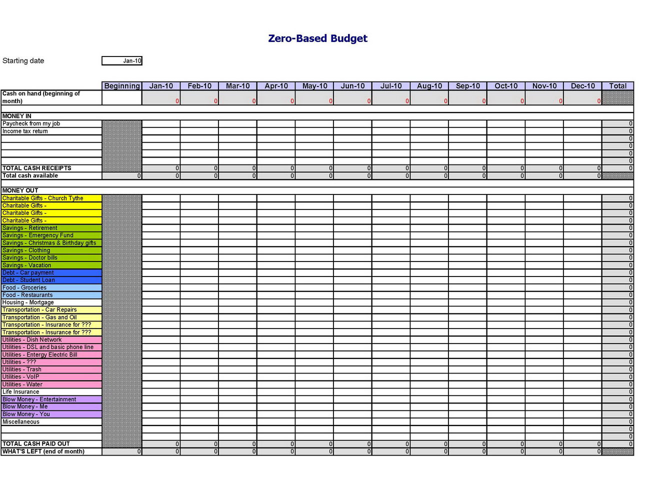 Expense Tracking Spreadsheet Excel