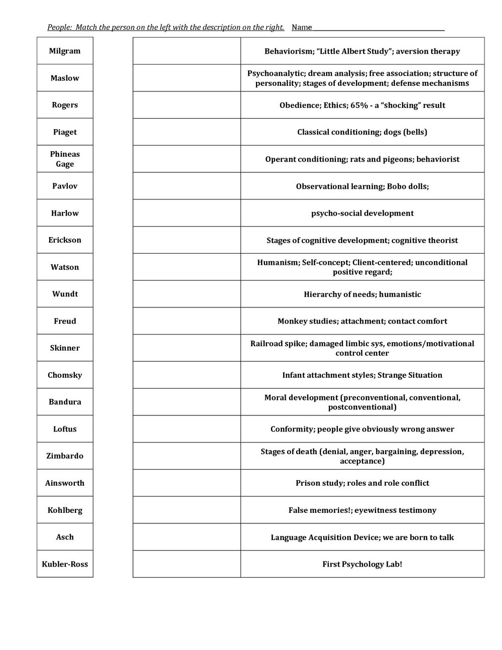 Honesty In Addiction Recovery Worksheets | Universal Network