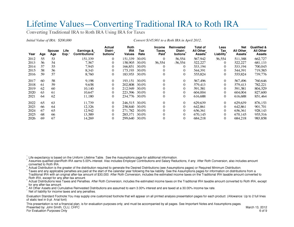 My Roth Ira Worksheet Answers