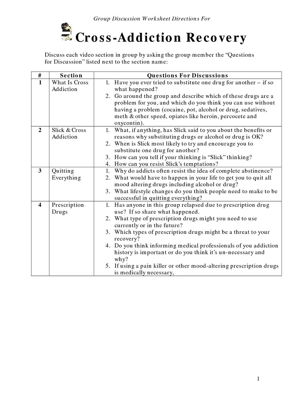 Substance Abuse Recovery Worksheets Pdf