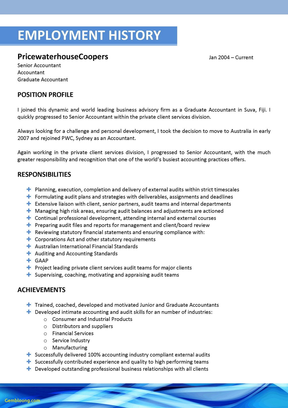 Free Online Resume Builder Quora