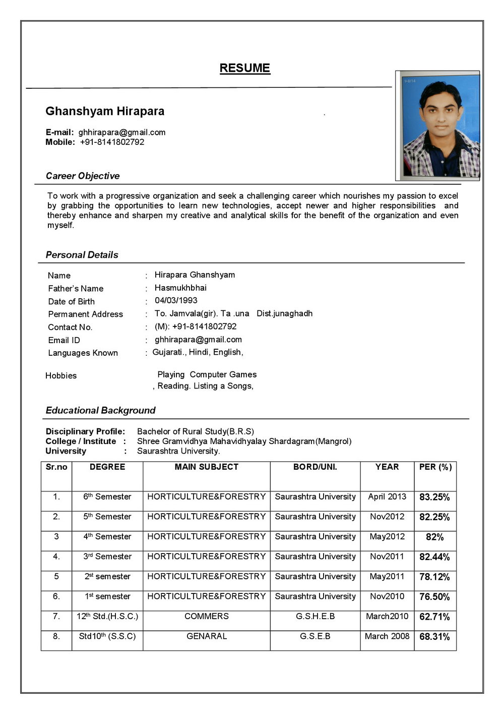 Resume Format For Experienced Candidates Free Download