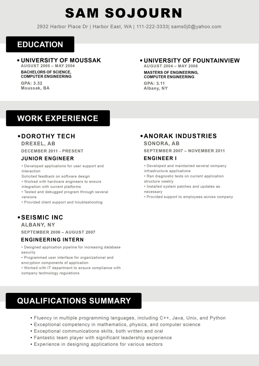 Resume Samples For Creative Professionals