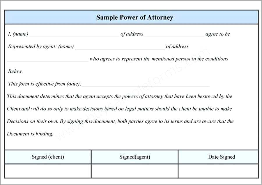 Durable Power Of Attorney Template Tennessee