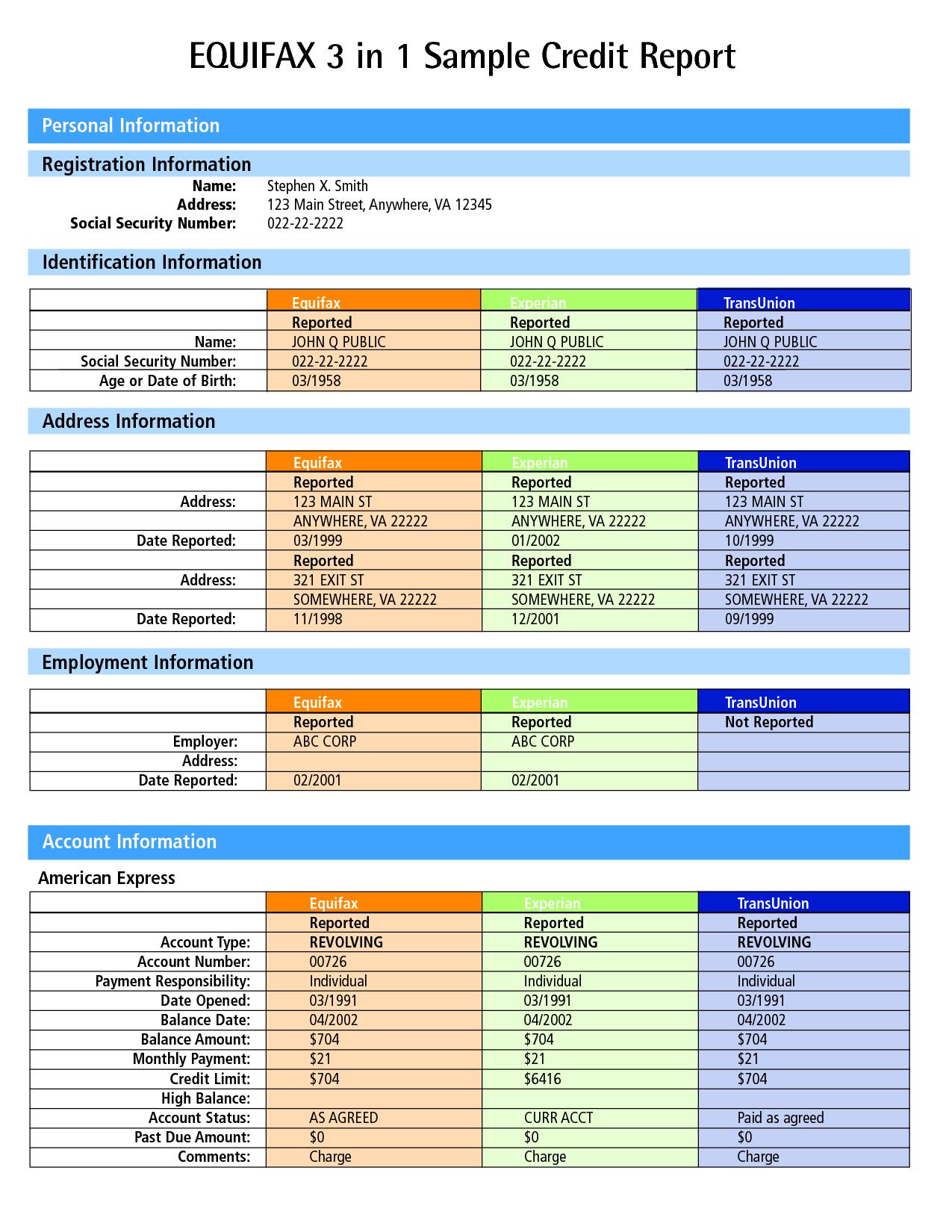 Experian Credit Report Dispute Forms
