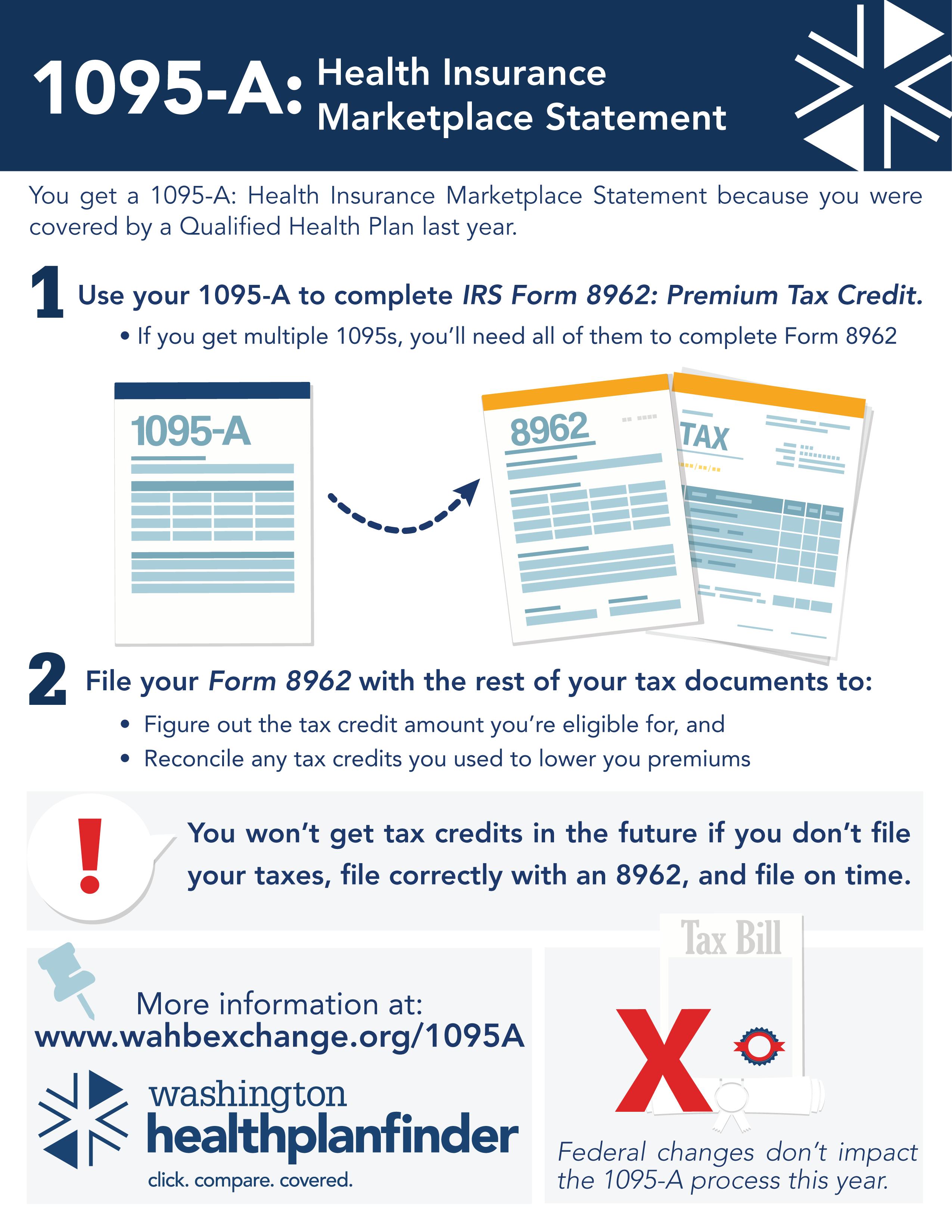Farmers Insurance Sr22 Form