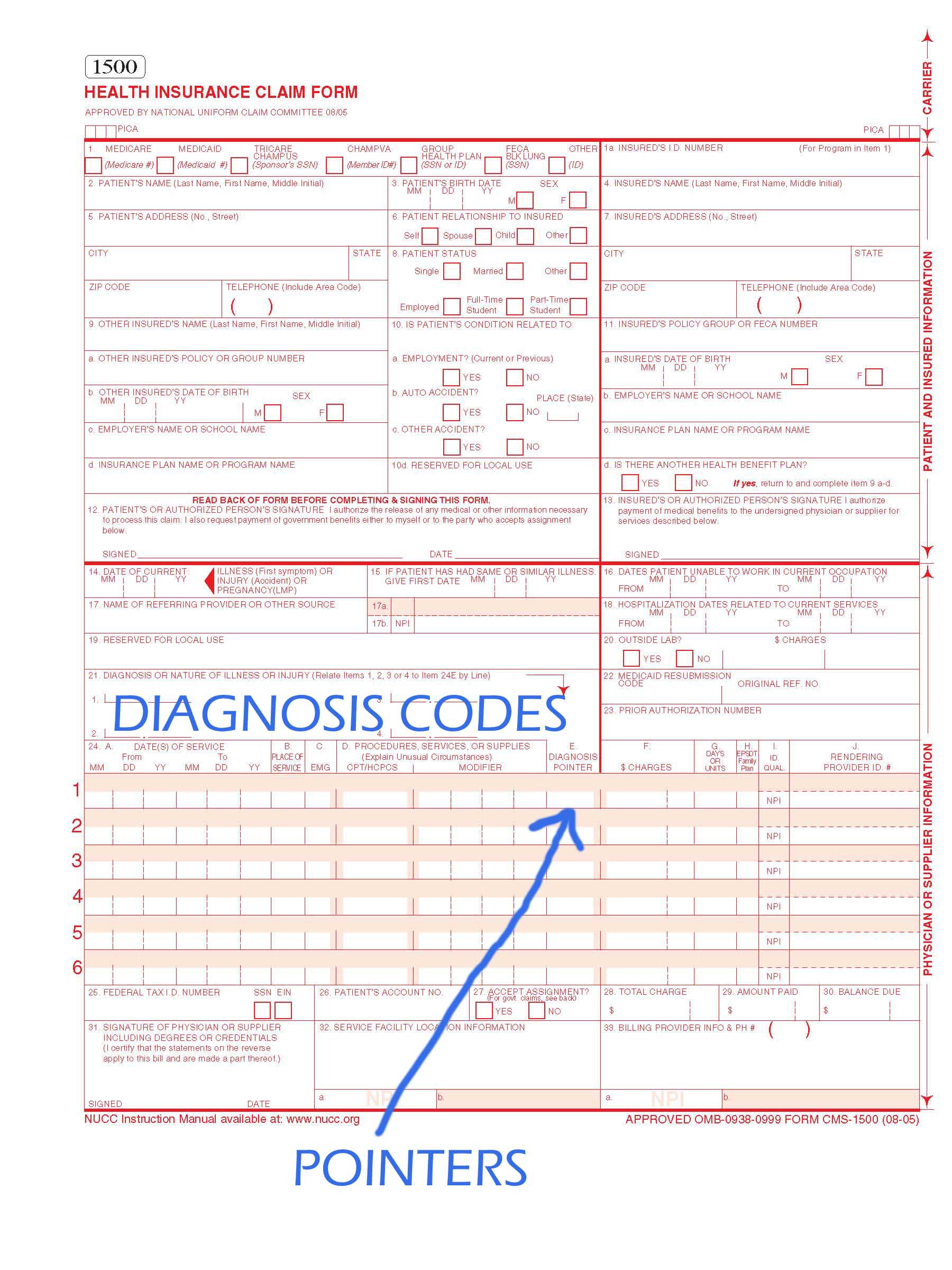 Hcfa 1500 Claim Form Understanding Diagnosis Pointers ? Paper Inbox