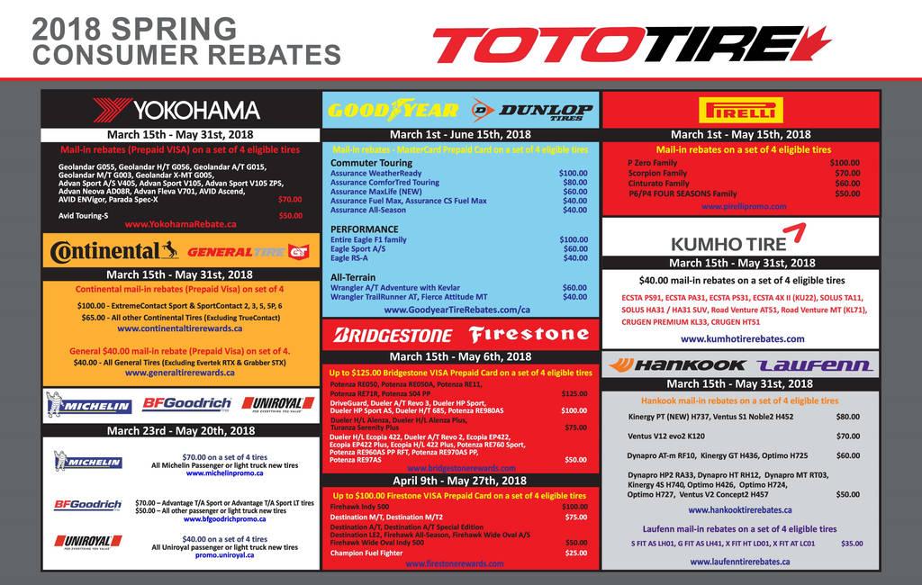 Michelin Tire Rebate Form 2018 Elegant Tototire 1 Michelin And Pirelli Tire Source