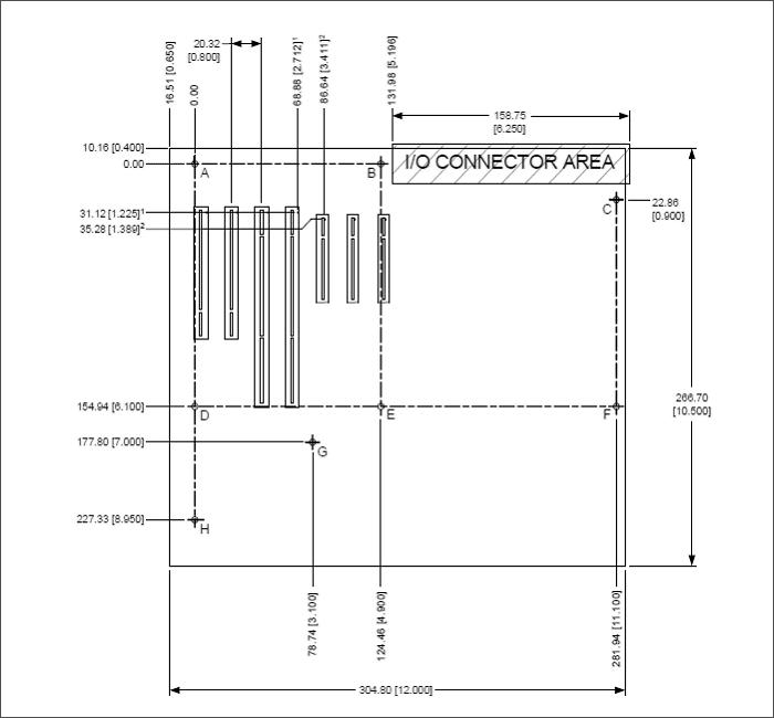 Mini Itx Form Factor Dimensions