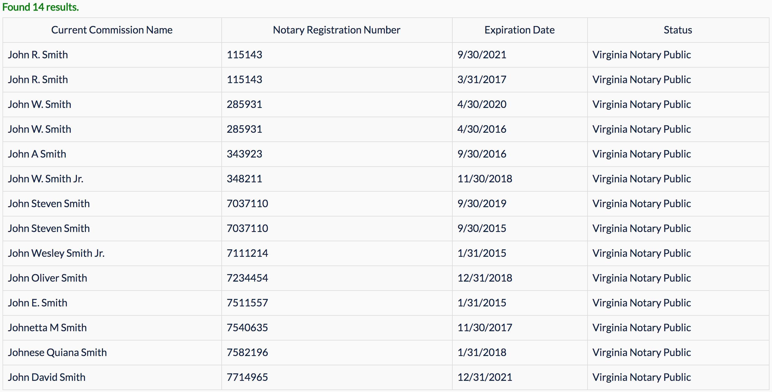 Notary Public Forms Virginia