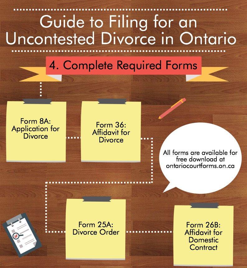 Ontario Divorce Forms 36