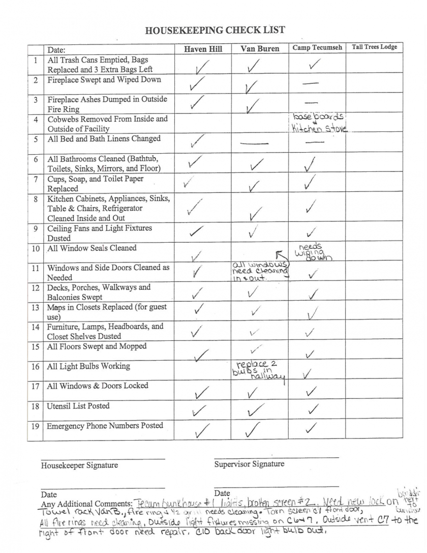 Residential Hvac Inspection Form