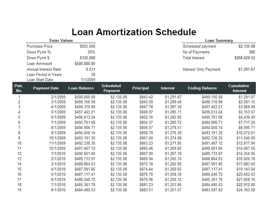 payday loans Addyston Ohio