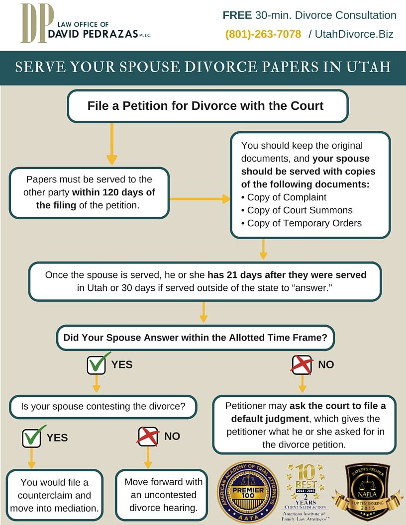 Utah Divorce Filing Records